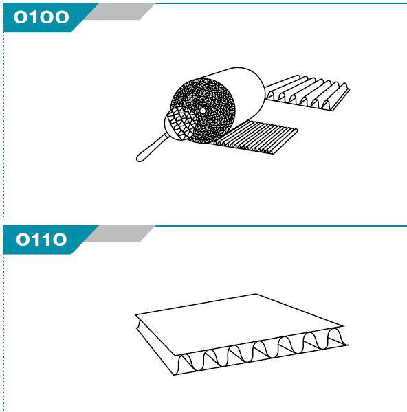 code fefco pour bobines et feuilles de carton odulé