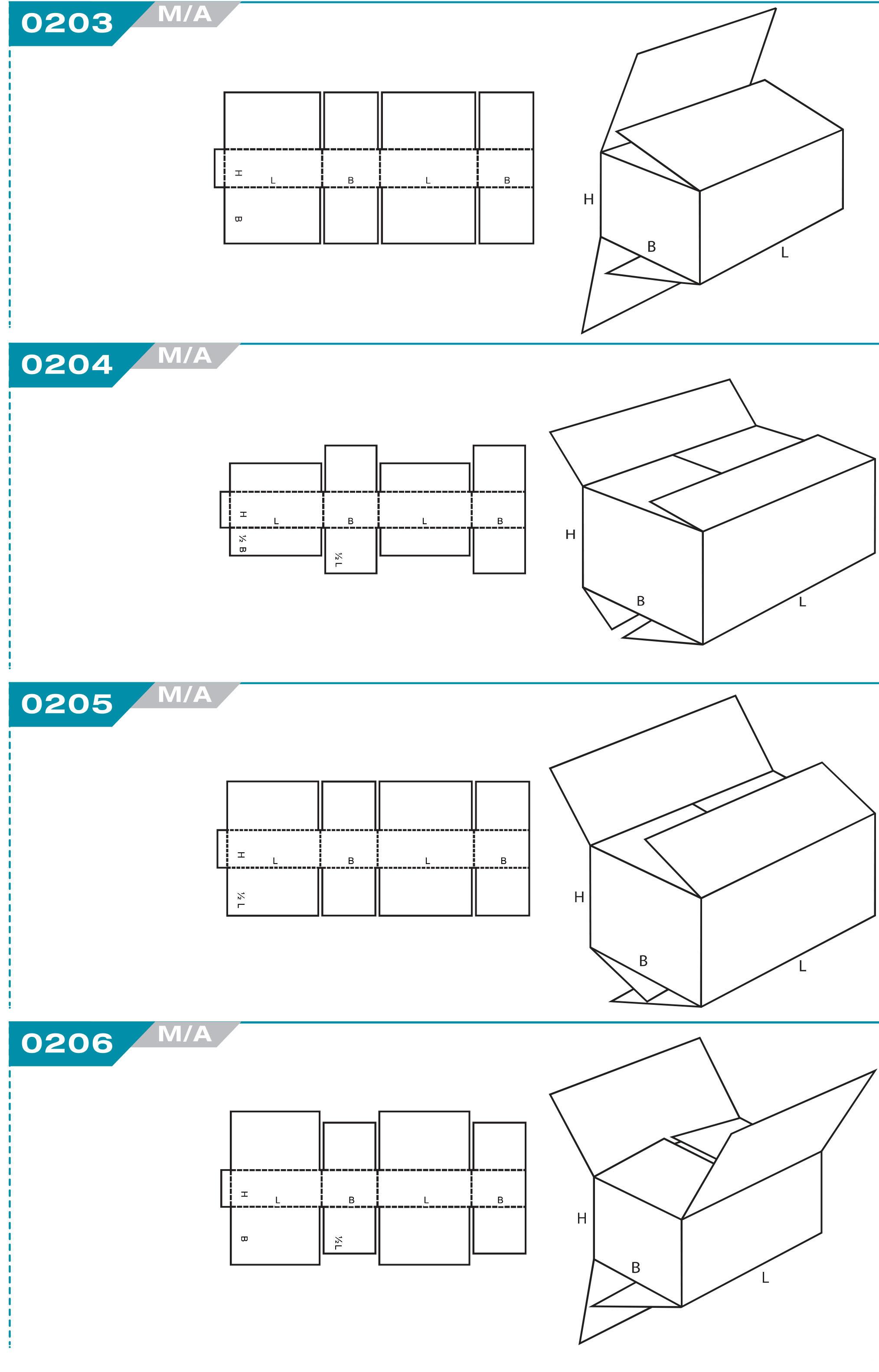 code fefco caisses carton